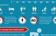Understanding Lower Back Pain